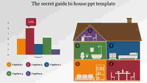 House PPT template column chart