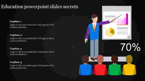 education powerpoint slides - teaching style