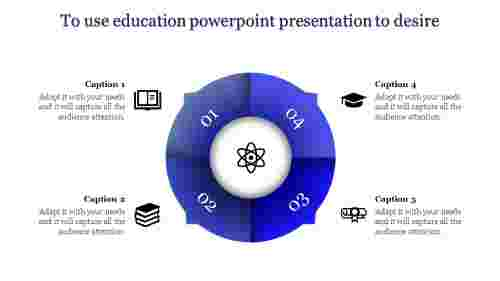 Cycling model education powerpoint presentation