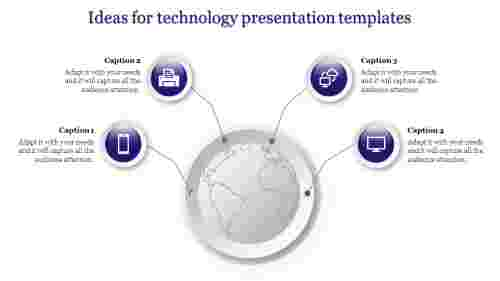 technology presentation templates with process