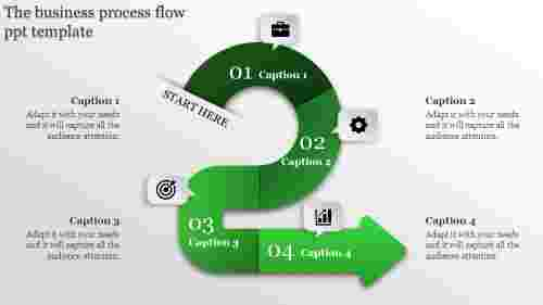 Precious Tips To Help You Get Better In Process Flow PPT Industry.