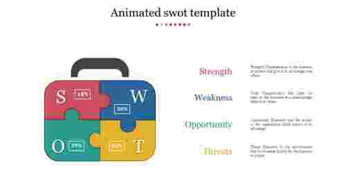 swot template-Style 1