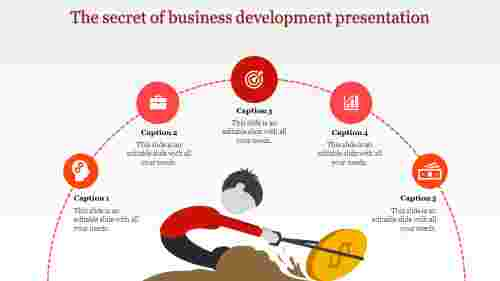 Semicircle business development presentation