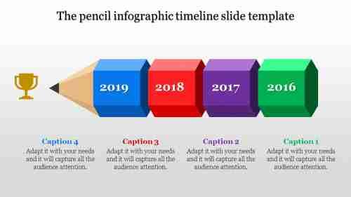 trending timeline slide template