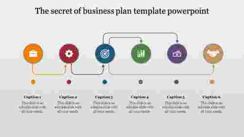 Chain model business plan template PowerPoint