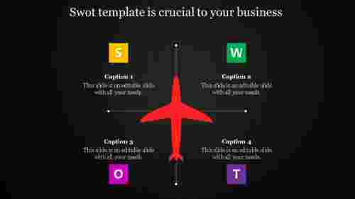 swot template-Swot template is crucial to your business