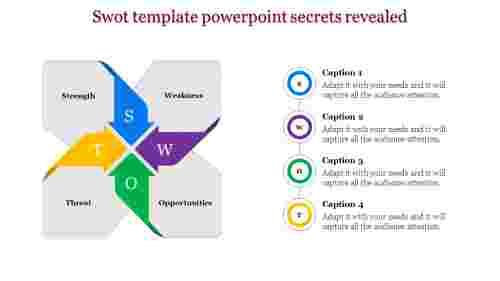 collaborative SWOT template powerpoint