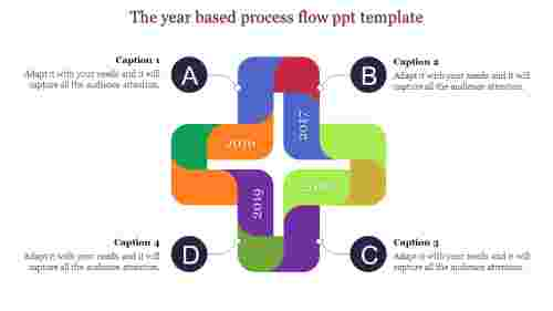 Secrets About Process Flow PPT That Has Never Been Revealed