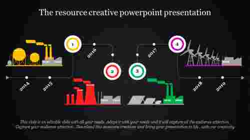 Factory model creative powerpoint presentation