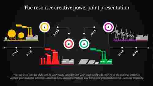 Factorymodelcreativepowerpointpresentation