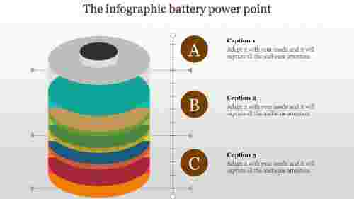 Amazing battery power point