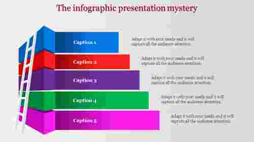 infographic presentation-The infographic presentation mystery