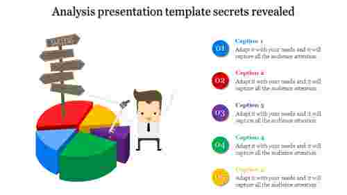 Analysis presentation template - Pie Chart