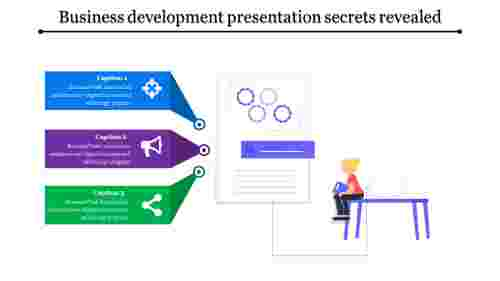 business development presentation - 3 stages