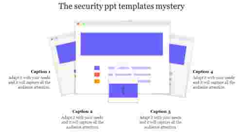 security ppt templates-The security ppt templates mystery