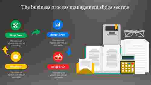 Animated business process management slides