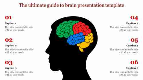 brain presentation template - animated