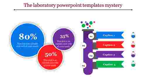 laboratory powerpoint templates with pots