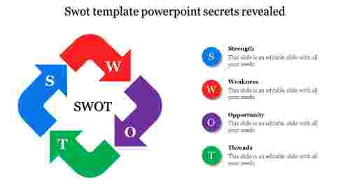 arrow model SWOT template powerpoint