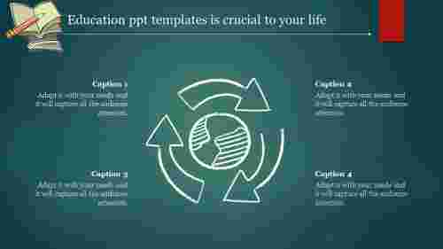 Best cool education powerpoint templates