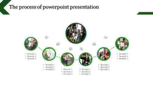 process of powerpoint presentation - horizontal model