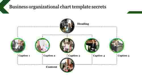 business organizational chart template-Business organizational chart template secrets-Style 1