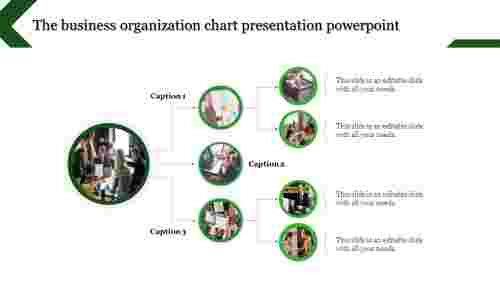 organization chart presentation powerpoint - green one to many