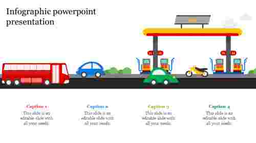 infographic powerpoint presentation - petrol bank