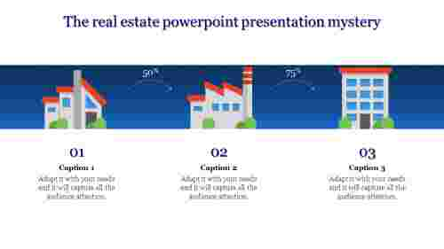 real estate powerpoint presentation - industry
