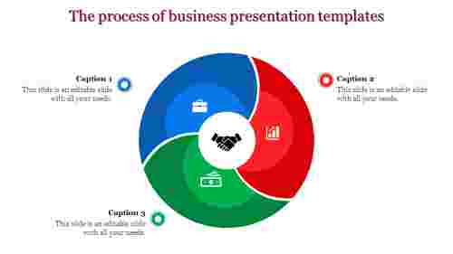 business presentation templates - circular