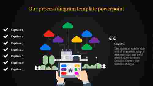 Process diagram template powerpoint presentation