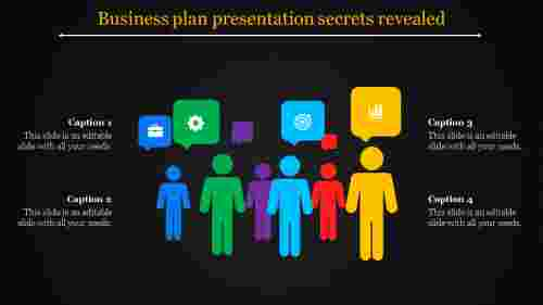 business plan presentation-Business plan presentation secrets revealed