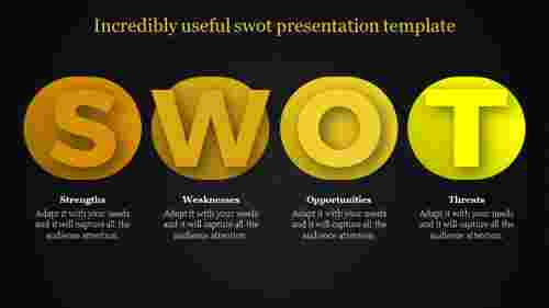 Creative Swot Presentation Template