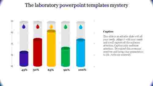 A five noded laboratory powerpoint templates