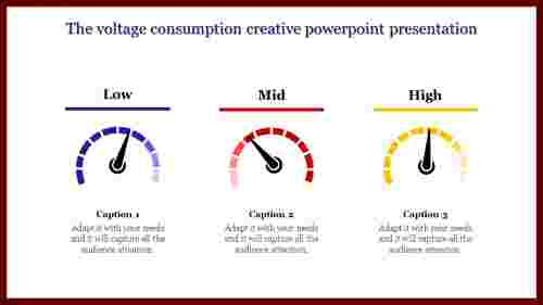 creative powerpoint presentation-The voltage consumption creative powerpoint presentation