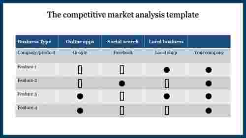 Competitive Market Analysis Template Table Model
