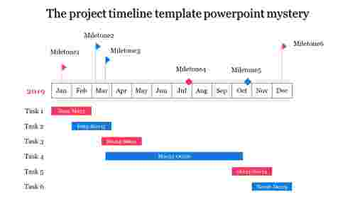 bonded project timeline template powerpoint