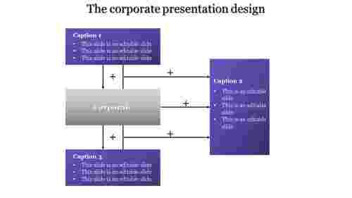 A three noded corporate presentation design