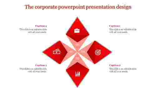 corporate powerpoint presentation design-The corporate powerpoint presentation design-Red
