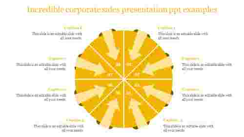 corporate sales presentation ppt-Incredible corporate sales presentation ppt examples-Yellow