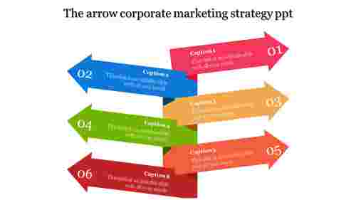 Best Corporate Marketing Strategy PPT