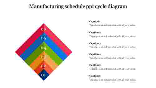 ppt cycle diagram-Manufacturing schedule ppt cycle diagram