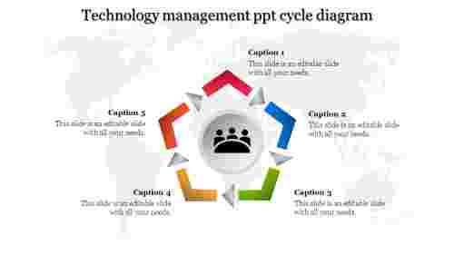 Innovative PPT Cycle Diagram