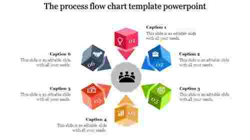 Great Lessons You Can Learn From Process Flow Chart Template.
