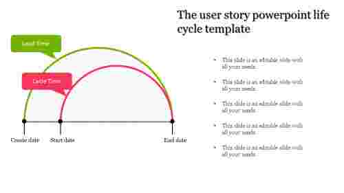 A two noded powerpoint life cycle template