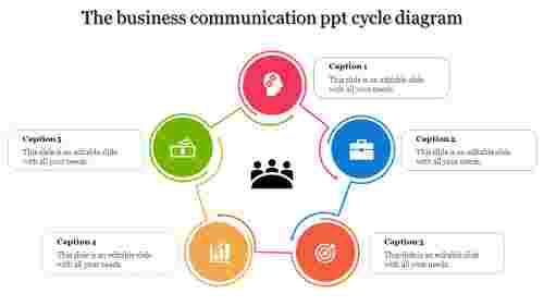 ppt cycle diagram-The business communication ppt cycle diagram