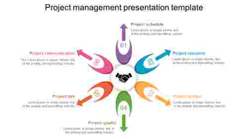 Innovative Project management presentation template