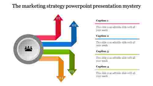 Awesome Marketing Strategy Powerpoint Presentation
