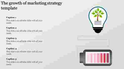 A five noded marketing strategy template