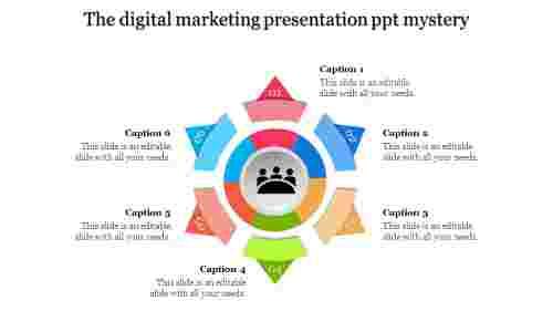 A six noded digital marketing presentation PPT